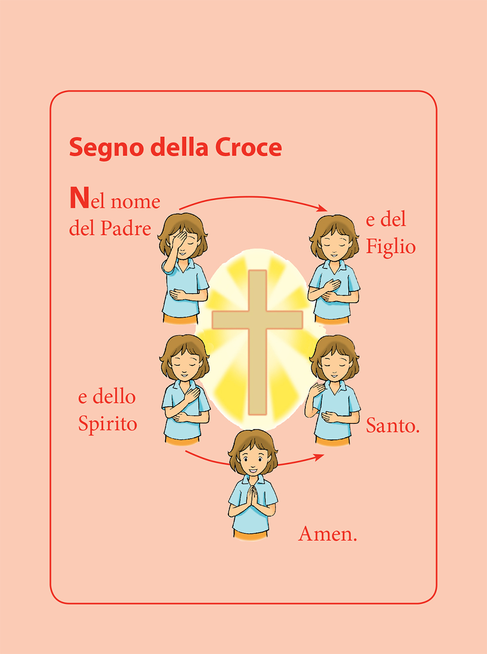Impara le preghiere quotidiane del cristiano casa for Immagini punto croce per bambini